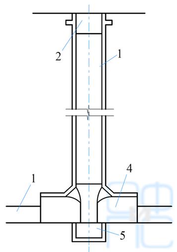 Вертикальная выработка