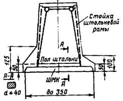 Укладка швеллера малой калотты