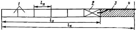 Конструкция заряда отбойного шпура