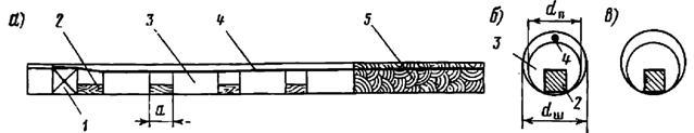 Конструкция заряда контурного шпура при гладком взрывании