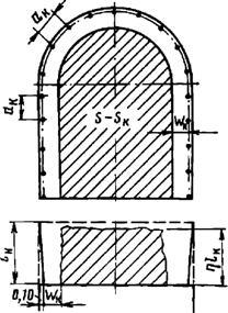 Схема гладкого взрывания методом сближенных зарядов