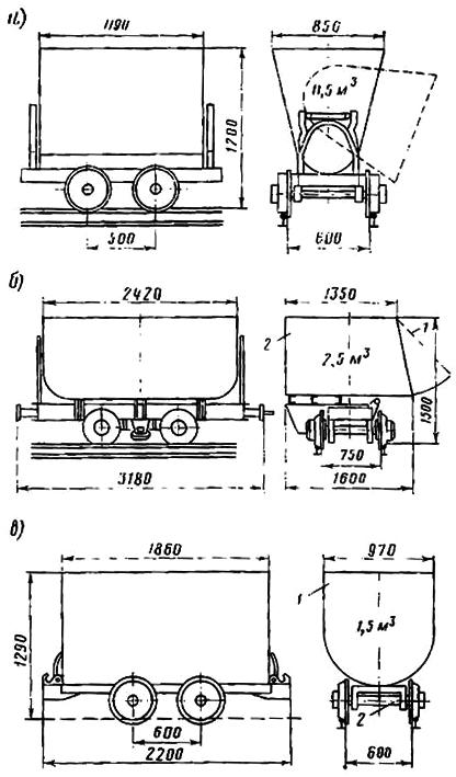 Основные виды вагонеток