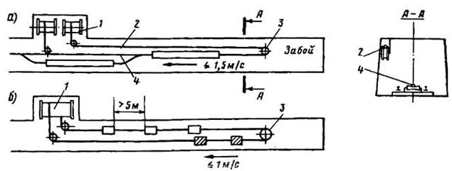 Схемы канатной откатки