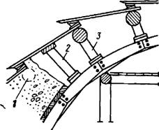 Бетонирование свода со снятием элементов крепи