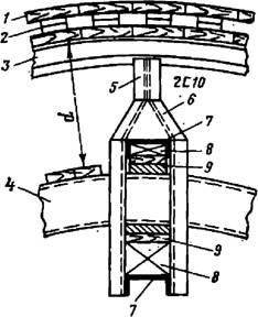 Устройство передачи давления на кружальную дугу
