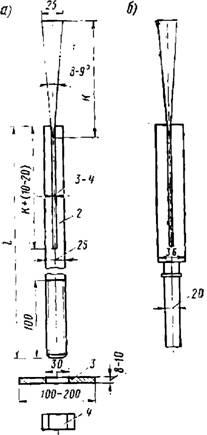 Конструкции клиновых анкеров