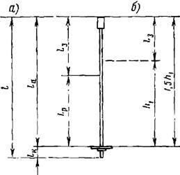 Определение длины анкера