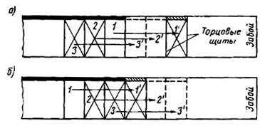 Схемы перемещения опалубки
