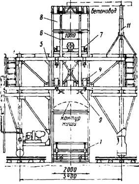 Телескопическая опалубка