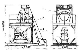 Схема комплекса для нанесения набрызгбетона