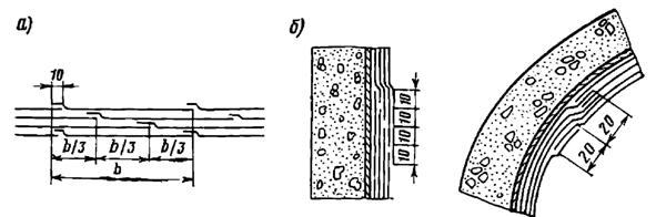 Перевязка листов гидроизола