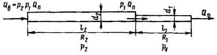 Схема трубопровода переменного сечения