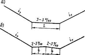 Продольный профиль подводного тоннеля