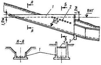 Схема рампового участка