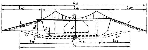Схема тоннельного и мостового переходов