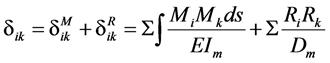 Перемещения основной системы без учета обжатия оси нормальными силами