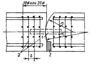 Усиление торцов блоков сетками
