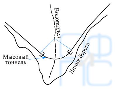 Мысовой тоннель