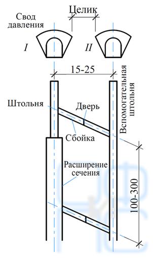 Два однопутных тоннеля на двухпутной линии