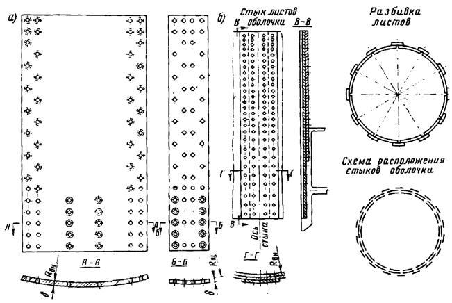 Конструкция оболочки щита