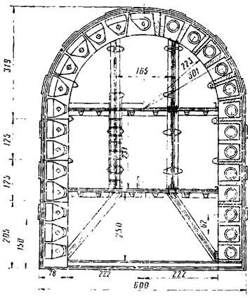 Конструкция сводчатого щита