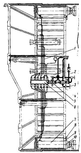 Гидравлическая сеть высокого давления щита