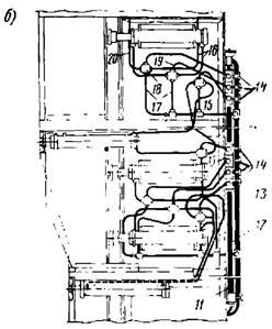 Гидравлическая сеть среднего давления щита