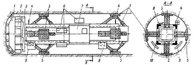 Схема основной части проходческой машины