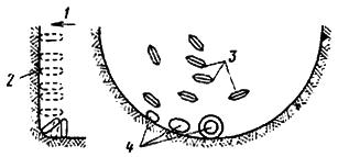 Расположение дисковых резцов