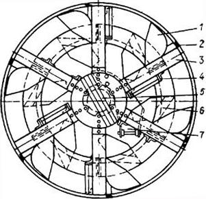 Щит с рабочим органом роторного типа