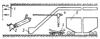 Щит с рабочим органом в виде мощной стрелы
