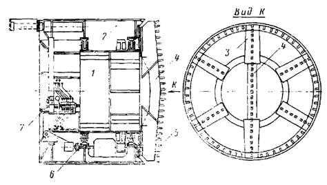 Щит с рабочим органом в виде полого цилиндра