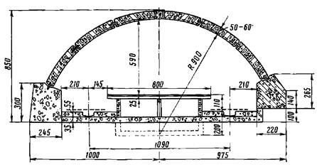 Поперечное сечение односводчатой станции с обделкой из железобетонных блоков