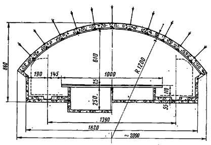 Поперечное сечение односводчатой станции с обделкой свода из монолитного бетона