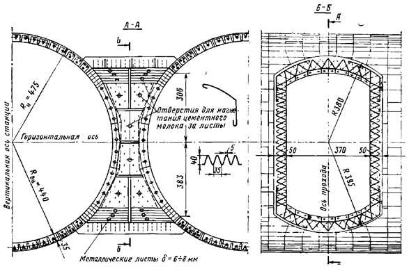 Конструкция обделки прохода с гидроизоляцией из металлических листов