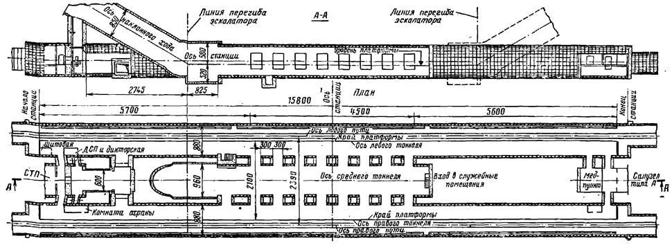 План и продольный разрез трехсводчатой станции пилонного типа