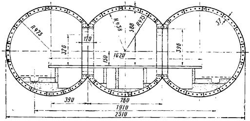 Поперечное сечение трехсводчатой цельночугунной станции колонного типа
