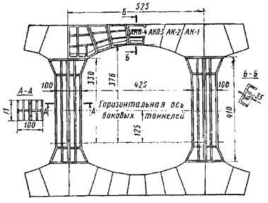 Конструкция перемычек и колонн