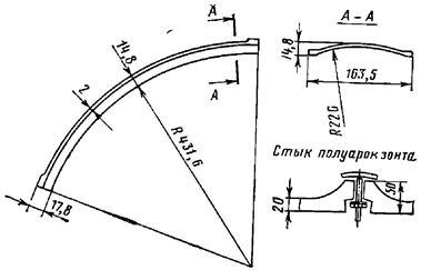 Полуарка армоцементного станционного зонта