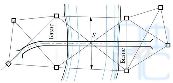 Схема триангуляции для подводного тоннеля