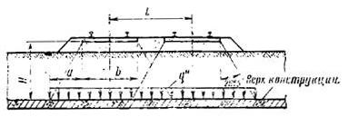 Схема определения вертикального давления от железнодорожной нагрузки