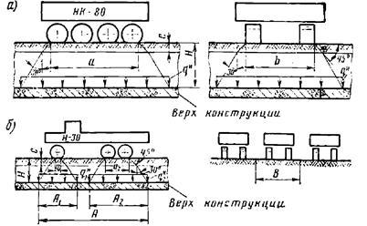 Схема определения вертикального давления от колесной иавтомобильной нагрузок