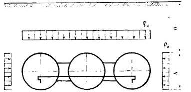 Схема нагрузок на конструкцию станции от горного давления