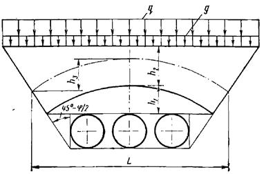 Расчетная схема разгружающего свода