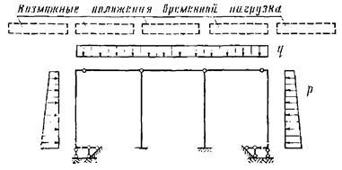 Расчетная схема станции мелкого заложения