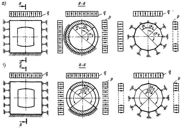 Расчетная схема бокового тоннеля пилонной станции исреднего тоннеля