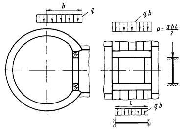 Расчетная схема железобетонной рамы проема