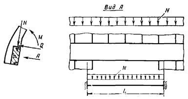 Расчетная схема неразрезной балочной перемычки