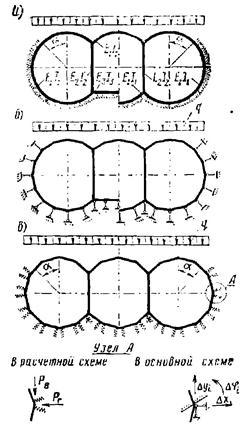 Упрощенные схемы конструкции станции колонного типа