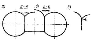 Схемы учета клиновидной части массива